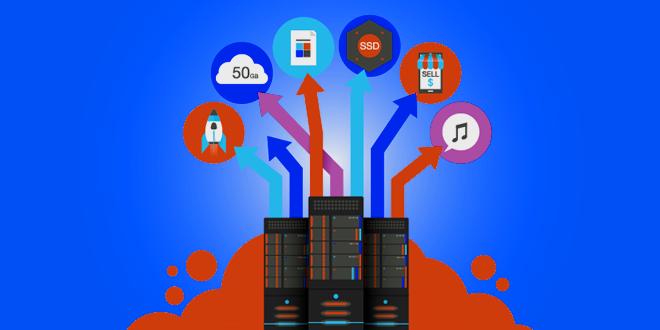 Backup Software en Cloud Backup